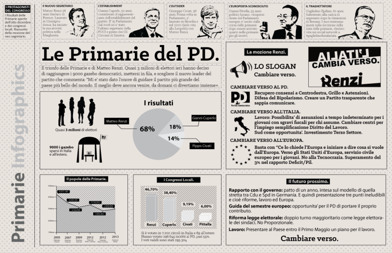 primarie_infographic_corretta copy